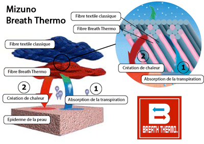 breaththermo_2